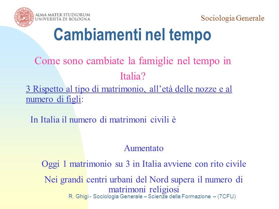 Cambiamenti nel tempo Come sono cambiate la famiglie nel tempo in Italia