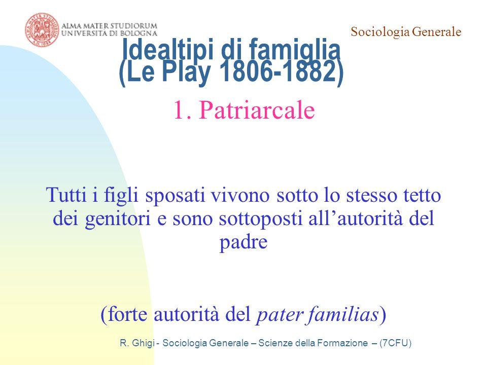 Idealtipi di famiglia (Le Play 1806-1882)