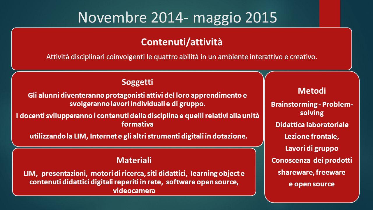 Novembre 2014- maggio 2015 Contenuti/attività Soggetti Metodi