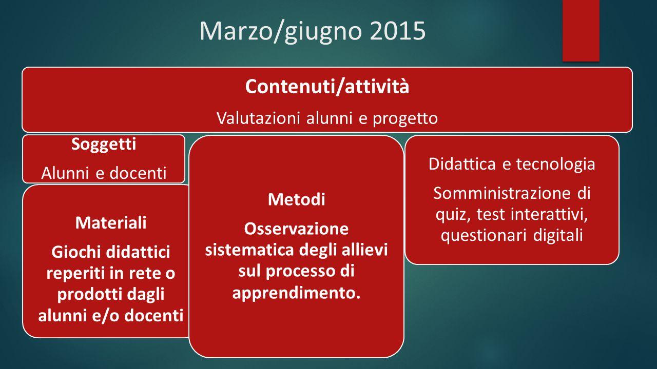 Marzo/giugno 2015 Contenuti/attività Valutazioni alunni e progetto