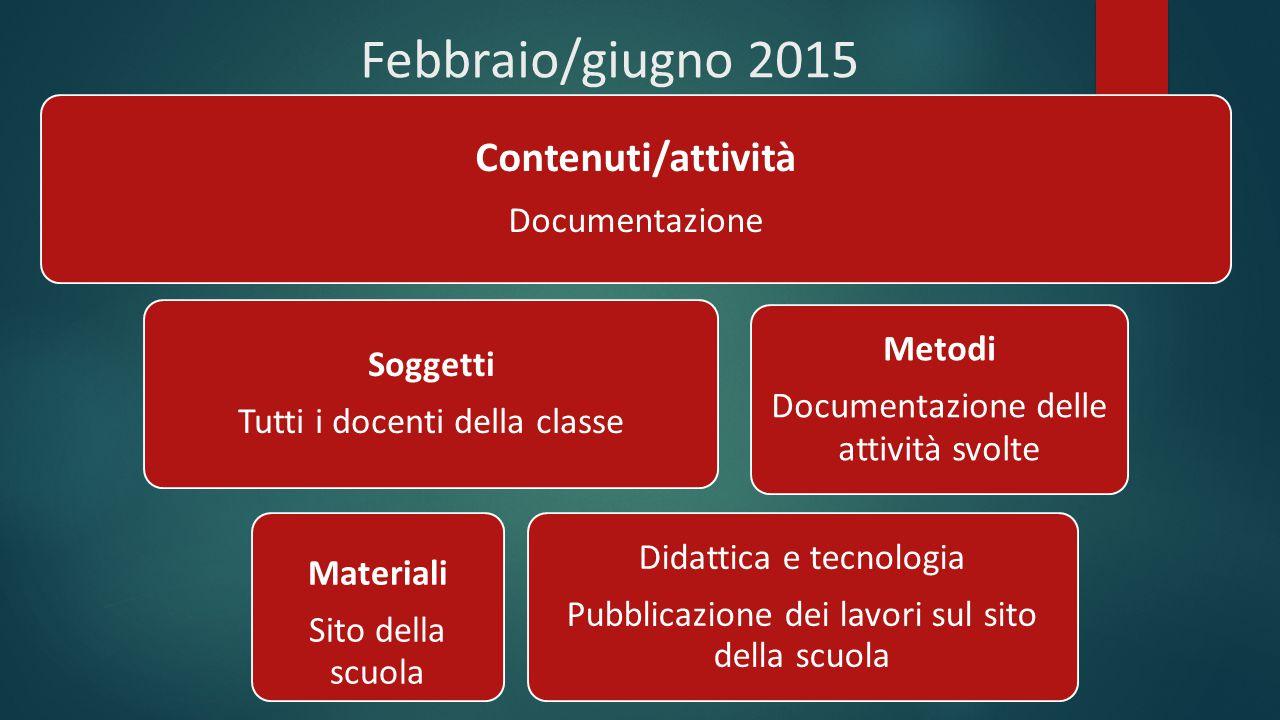 Febbraio/giugno 2015 Contenuti/attività Documentazione Metodi Soggetti