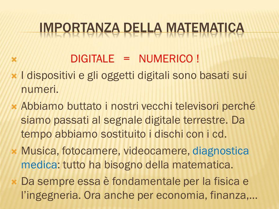 Importanza della matematica