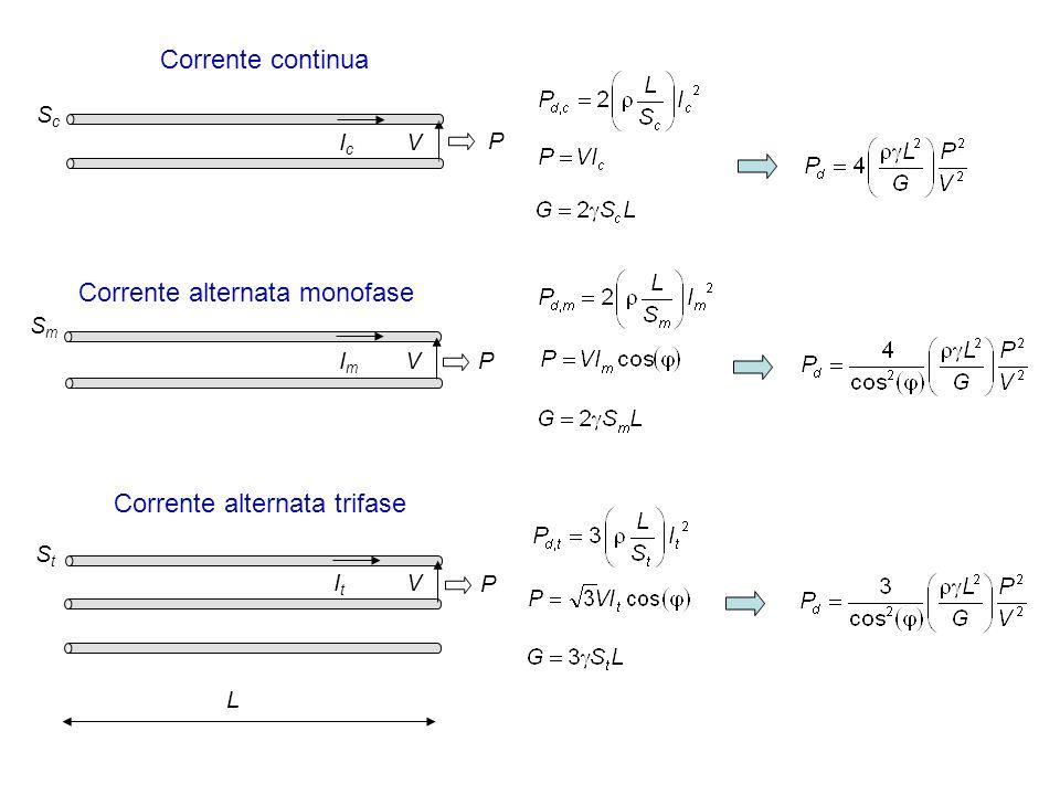 Corrente alternata monofase