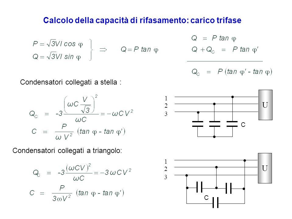 Calcolo della capacità di rifasamento: carico trifase