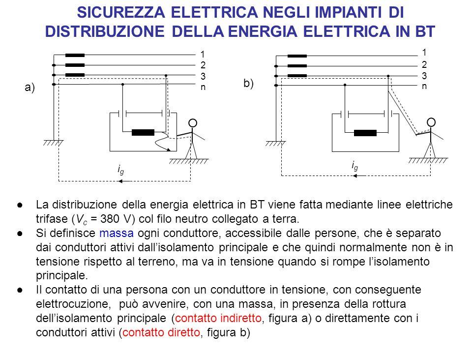 SICUREZZA ELETTRICA NEGLI IMPIANTI DI DISTRIBUZIONE DELLA ENERGIA ELETTRICA IN BT