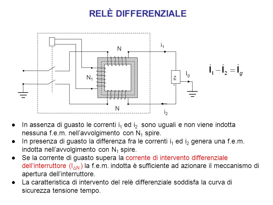 RELÈ DIFFERENZIALE N. N1. Zc. i1. Ig. i2.