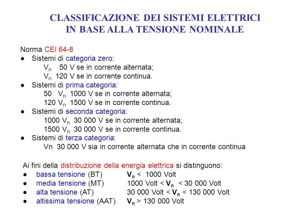 CLASSIFICAZIONE DEI SISTEMI ELETTRICI IN BASE ALLA TENSIONE NOMINALE