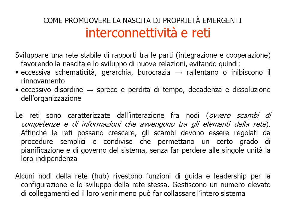 COME PROMUOVERE LA NASCITA DI PROPRIETÀ EMERGENTI interconnettività e reti