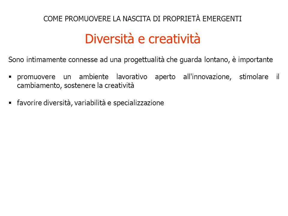 Diversità e creatività