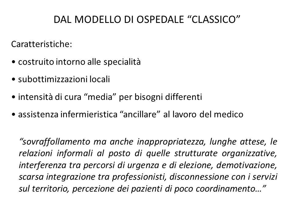 DAL MODELLO DI OSPEDALE CLASSICO