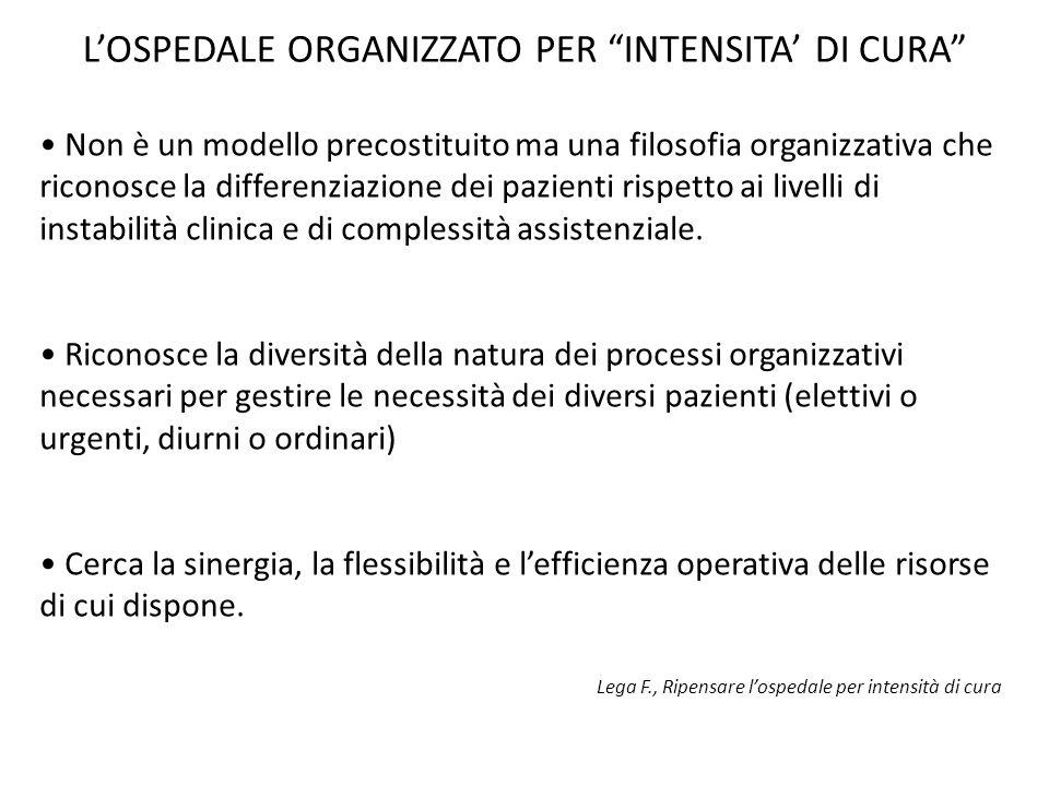 L'OSPEDALE ORGANIZZATO PER INTENSITA' DI CURA