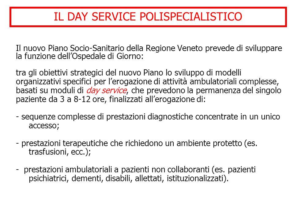 IL DAY SERVICE POLISPECIALISTICO