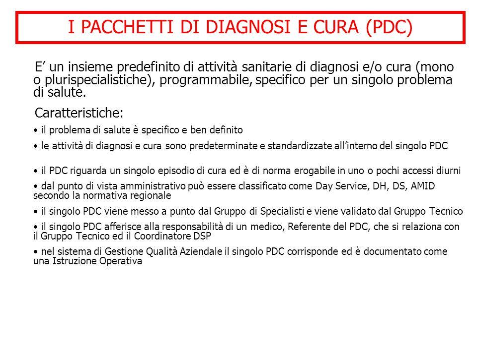 I PACCHETTI DI DIAGNOSI E CURA (PDC)