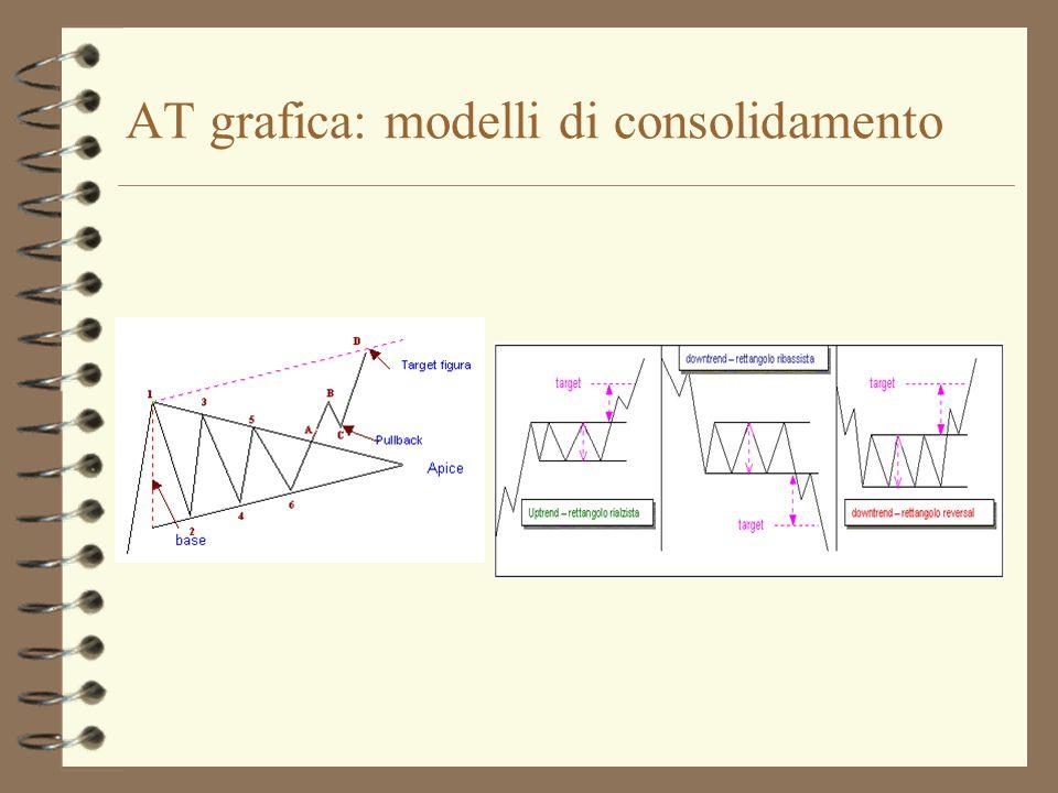 AT grafica: modelli di consolidamento