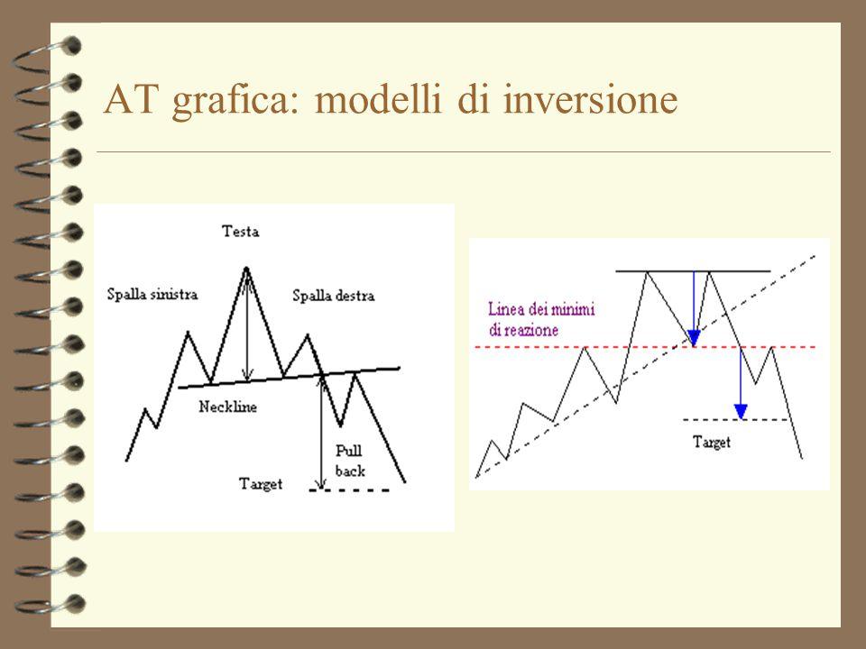 AT grafica: modelli di inversione