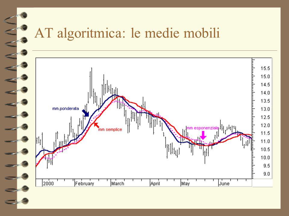 AT algoritmica: le medie mobili