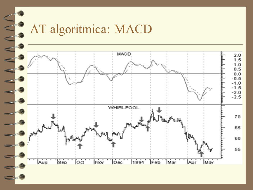 AT algoritmica: MACD