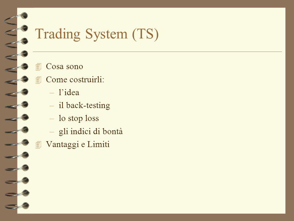 Trading System (TS) Cosa sono Come costruirli: l'idea il back-testing