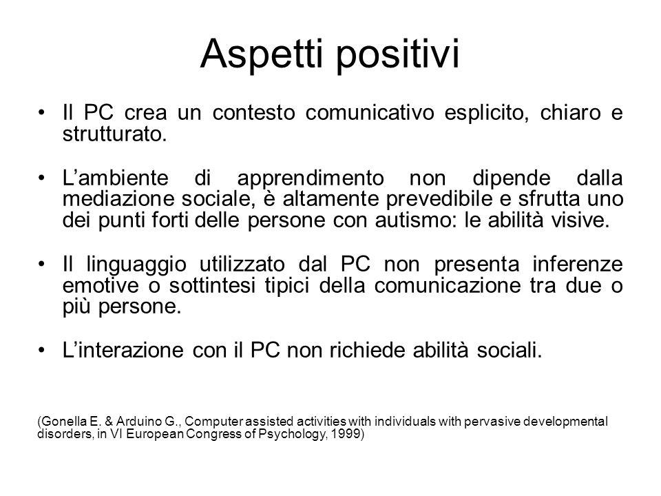 Aspetti positivi Il PC crea un contesto comunicativo esplicito, chiaro e strutturato.