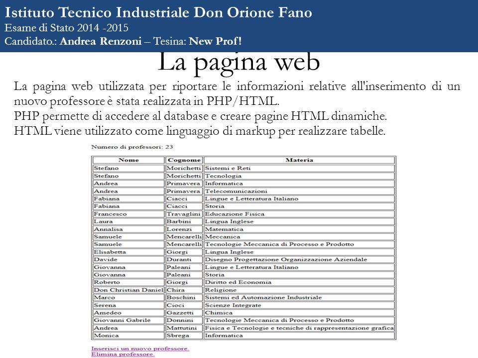 La pagina web Istituto Tecnico Industriale Don Orione Fano