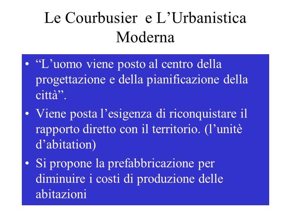 Le Courbusier e L'Urbanistica Moderna