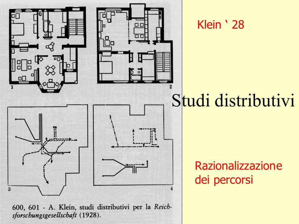 Klein ' 28 Studi distributivi Razionalizzazione dei percorsi