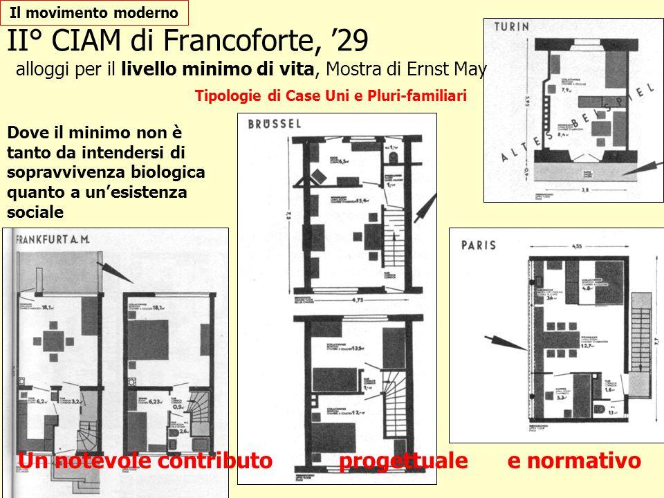 Il movimento moderno II° CIAM di Francoforte, '29 alloggi per il livello minimo di vita, Mostra di Ernst May.