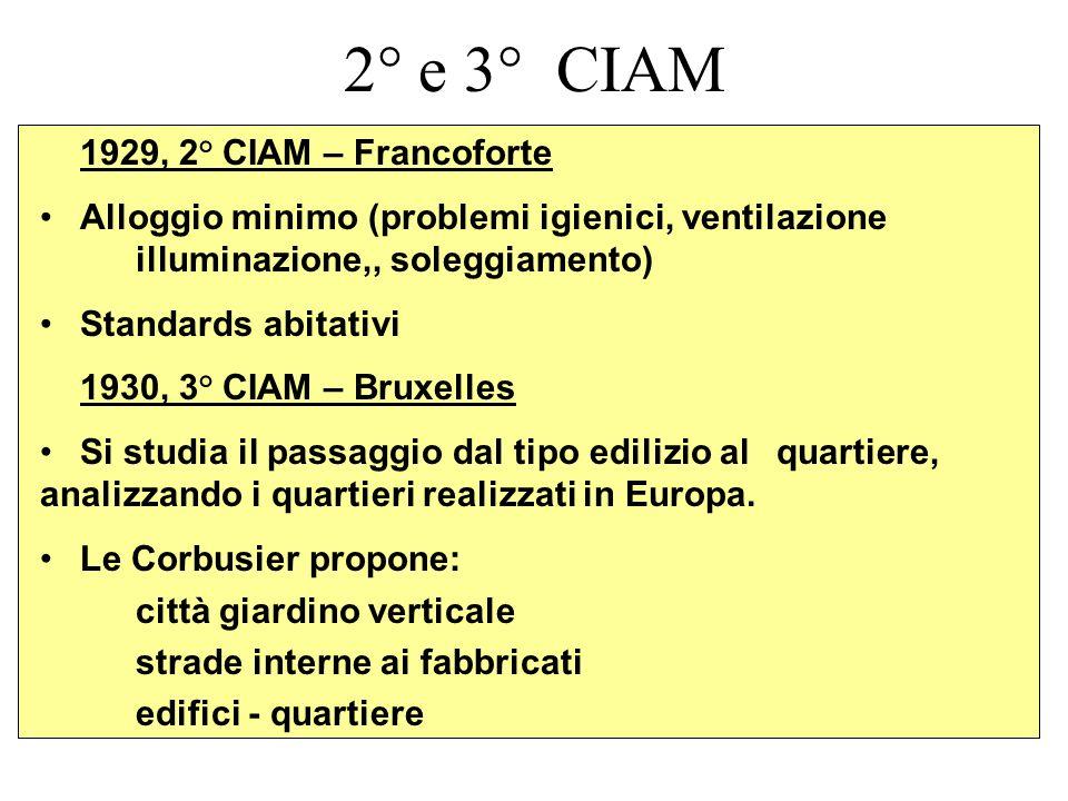 2° e 3° CIAM 1929, 2° CIAM – Francoforte