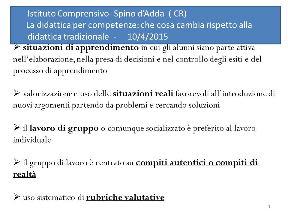 Istituto Comprensivo- Spino d'Adda ( CR)