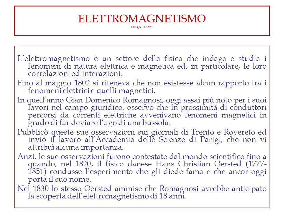 ELETTROMAGNETISMO Diego Urbani