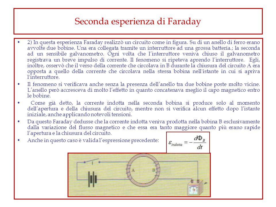 Seconda esperienza di Faraday