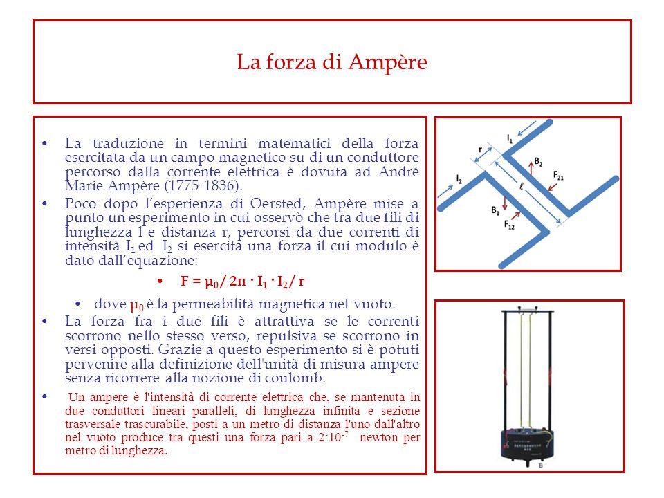 La forza di Ampère
