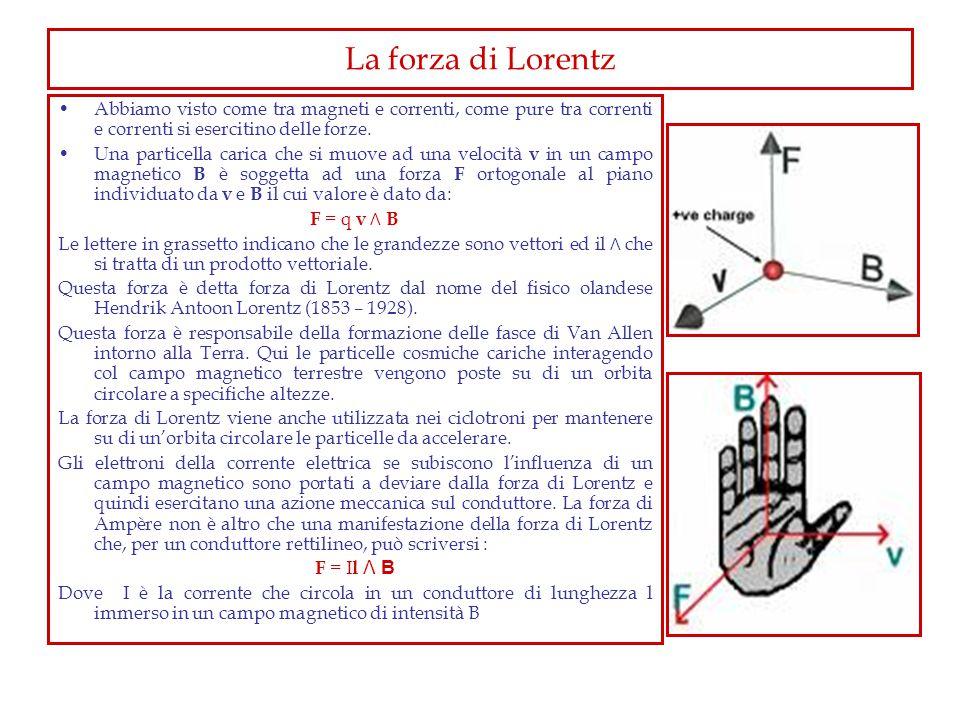 La forza di Lorentz Abbiamo visto come tra magneti e correnti, come pure tra correnti e correnti si esercitino delle forze.