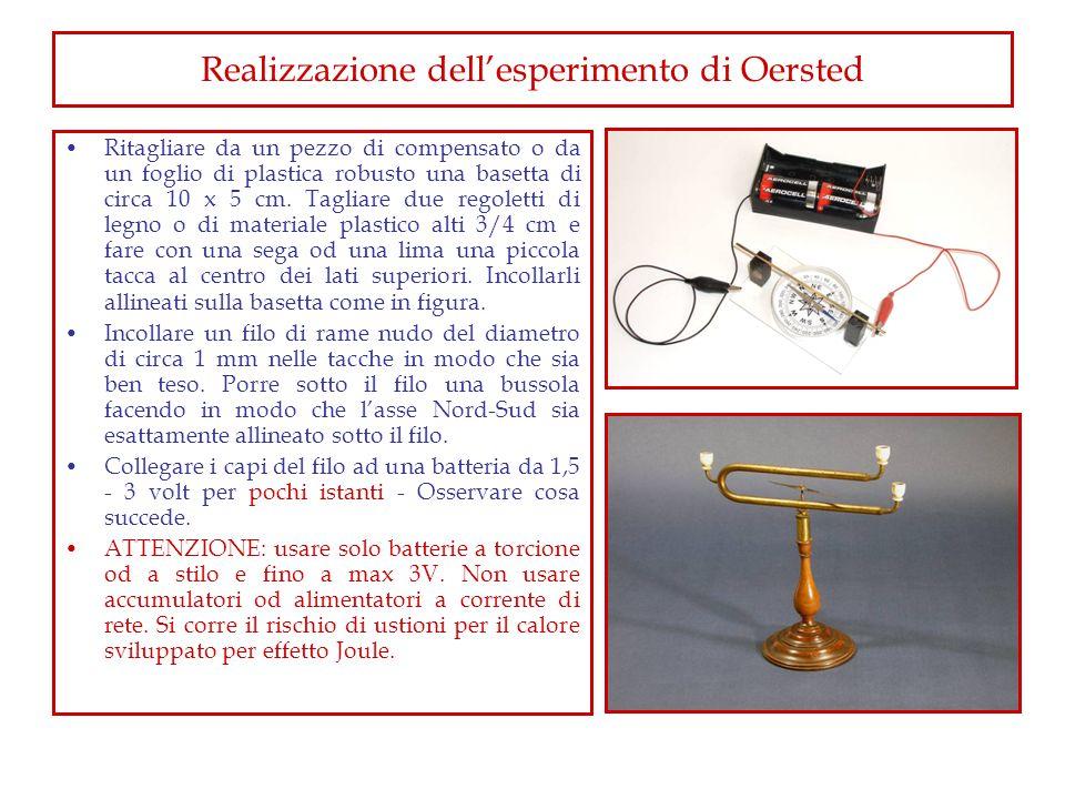 Realizzazione dell'esperimento di Oersted