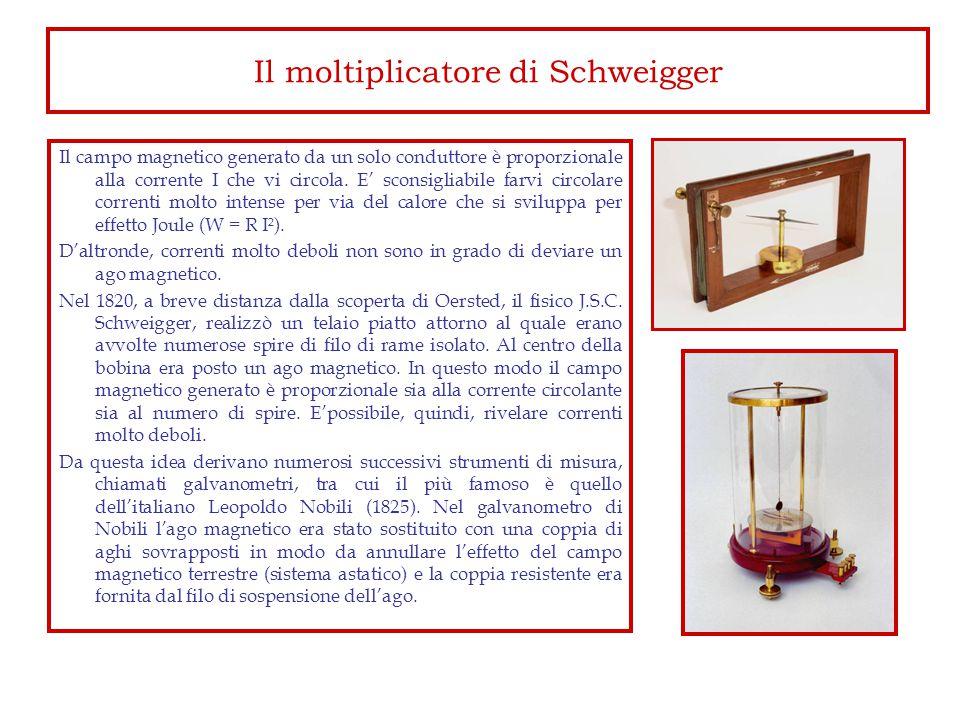 Il moltiplicatore di Schweigger