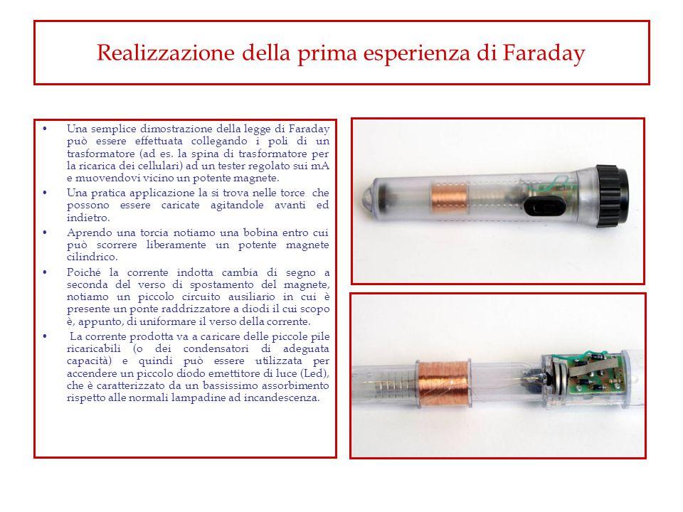 Realizzazione della prima esperienza di Faraday
