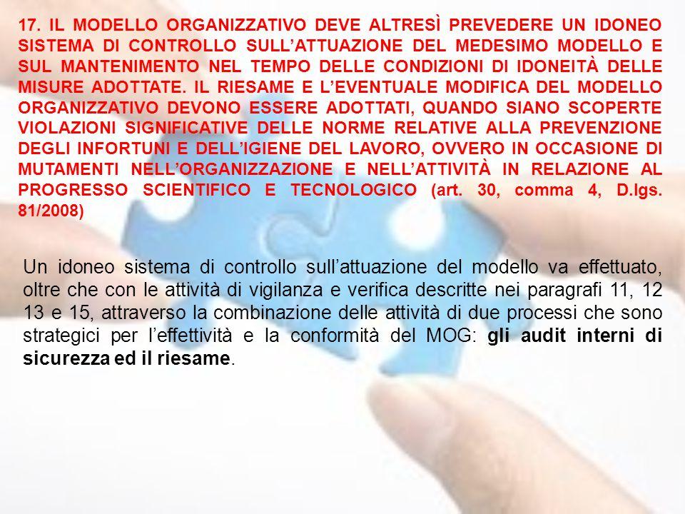 17. IL MODELLO ORGANIZZATIVO DEVE ALTRESÌ PREVEDERE UN IDONEO SISTEMA DI CONTROLLO SULL'ATTUAZIONE DEL MEDESIMO MODELLO E SUL MANTENIMENTO NEL TEMPO DELLE CONDIZIONI DI IDONEITÀ DELLE MISURE ADOTTATE. IL RIESAME E L'EVENTUALE MODIFICA DEL MODELLO ORGANIZZATIVO DEVONO ESSERE ADOTTATI, QUANDO SIANO SCOPERTE VIOLAZIONI SIGNIFICATIVE DELLE NORME RELATIVE ALLA PREVENZIONE DEGLI INFORTUNI E DELL'IGIENE DEL LAVORO, OVVERO IN OCCASIONE DI MUTAMENTI NELL'ORGANIZZAZIONE E NELL'ATTIVITÀ IN RELAZIONE AL PROGRESSO SCIENTIFICO E TECNOLOGICO (art. 30, comma 4, D.lgs. 81/2008)