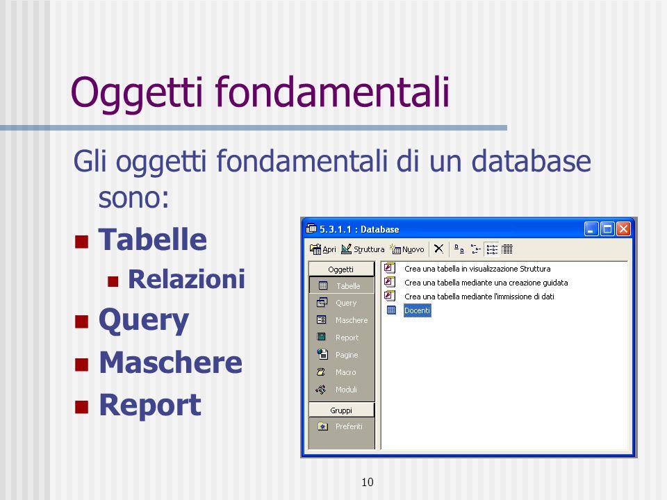 Oggetti fondamentali Gli oggetti fondamentali di un database sono: