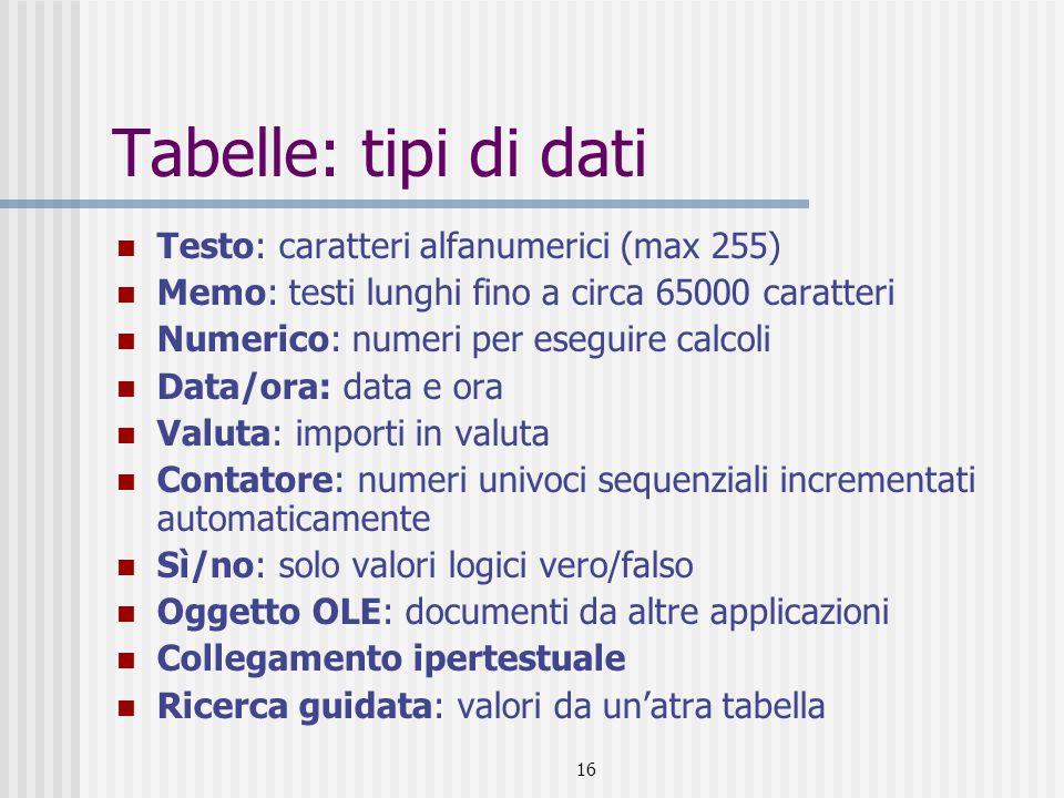 Tabelle: tipi di dati Testo: caratteri alfanumerici (max 255)