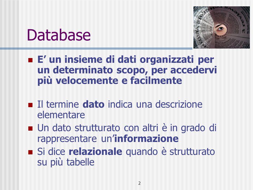 Database E' un insieme di dati organizzati per un determinato scopo, per accedervi più velocemente e facilmente.