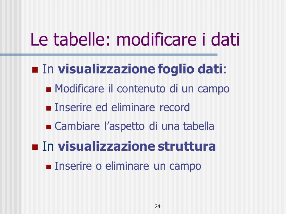 Le tabelle: modificare i dati
