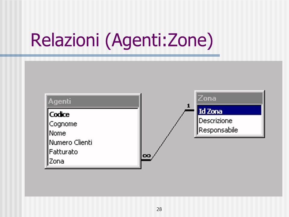 Relazioni (Agenti:Zone)