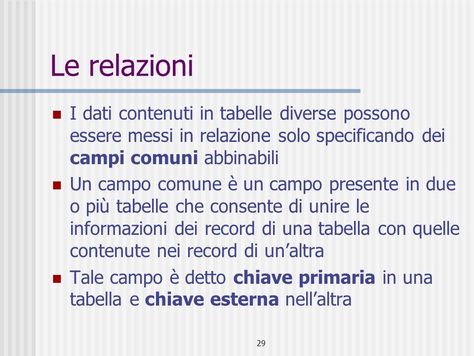 Le relazioni I dati contenuti in tabelle diverse possono essere messi in relazione solo specificando dei campi comuni abbinabili.