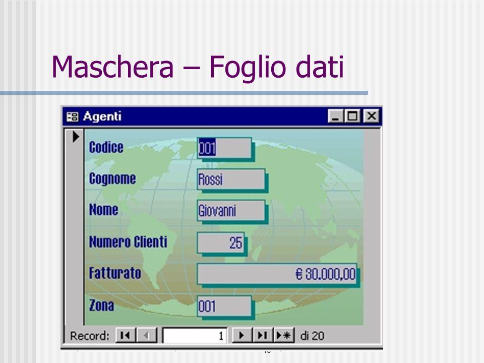 Maschera – Foglio dati 40