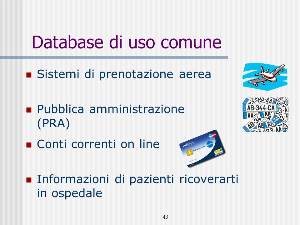 Database di uso comune Sistemi di prenotazione aerea