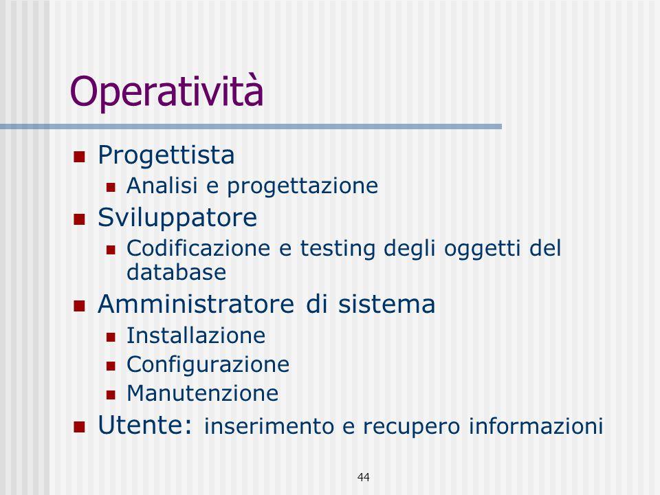 Operatività Progettista Sviluppatore Amministratore di sistema
