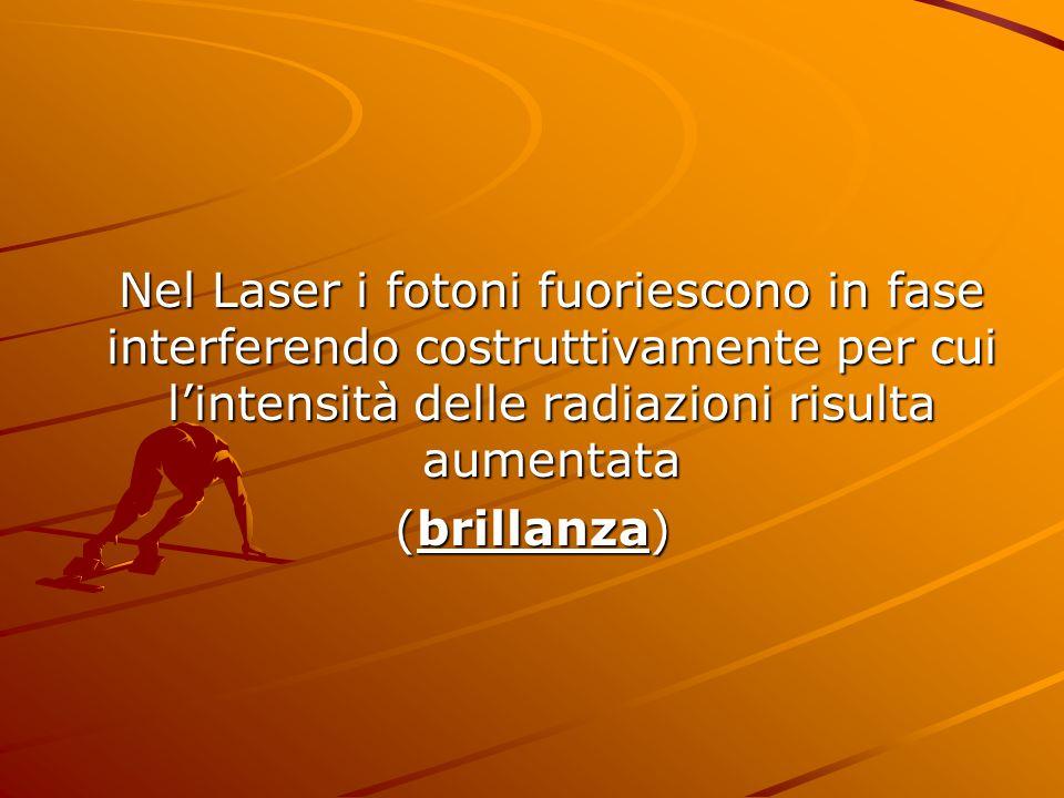 Nel Laser i fotoni fuoriescono in fase interferendo costruttivamente per cui l'intensità delle radiazioni risulta aumentata