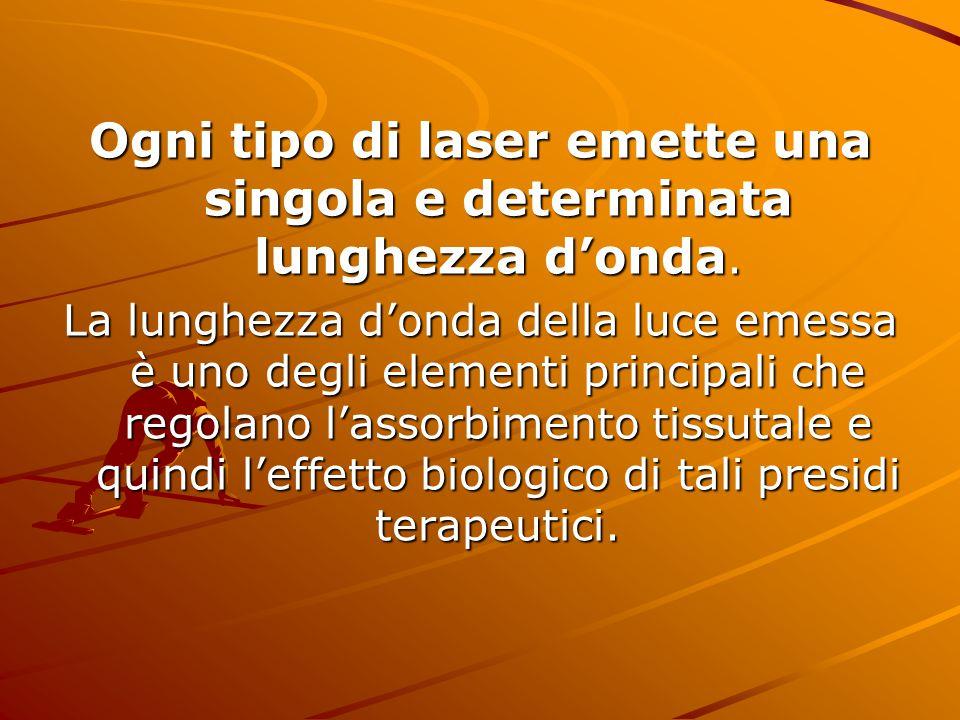 Ogni tipo di laser emette una singola e determinata lunghezza d'onda.