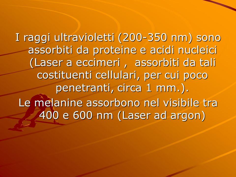 Le melanine assorbono nel visibile tra 400 e 600 nm (Laser ad argon)
