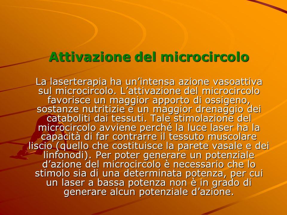 Attivazione del microcircolo